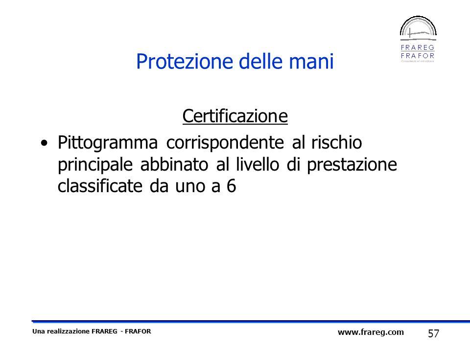Protezione delle mani Certificazione