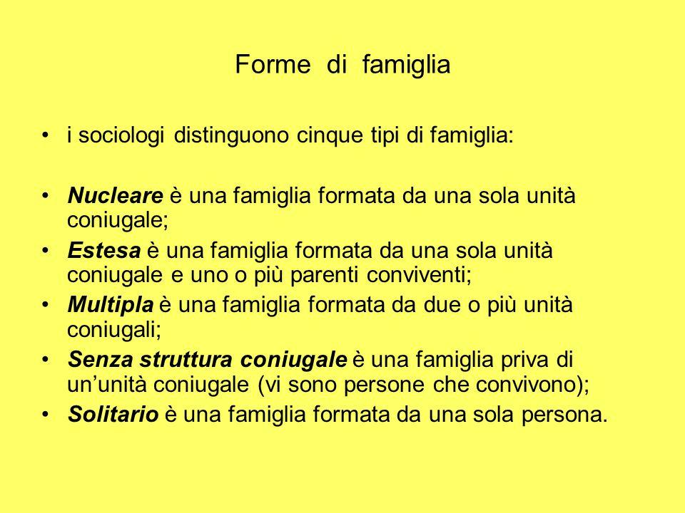 Forme di famiglia i sociologi distinguono cinque tipi di famiglia: