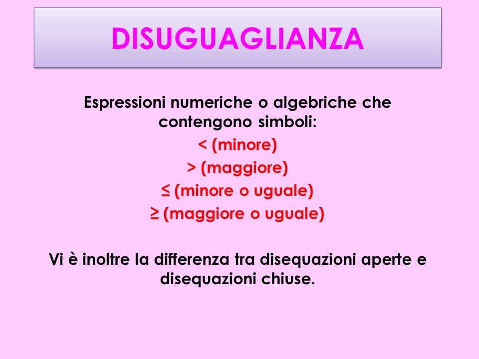 Espressioni numeriche o algebriche che contengono simboli: