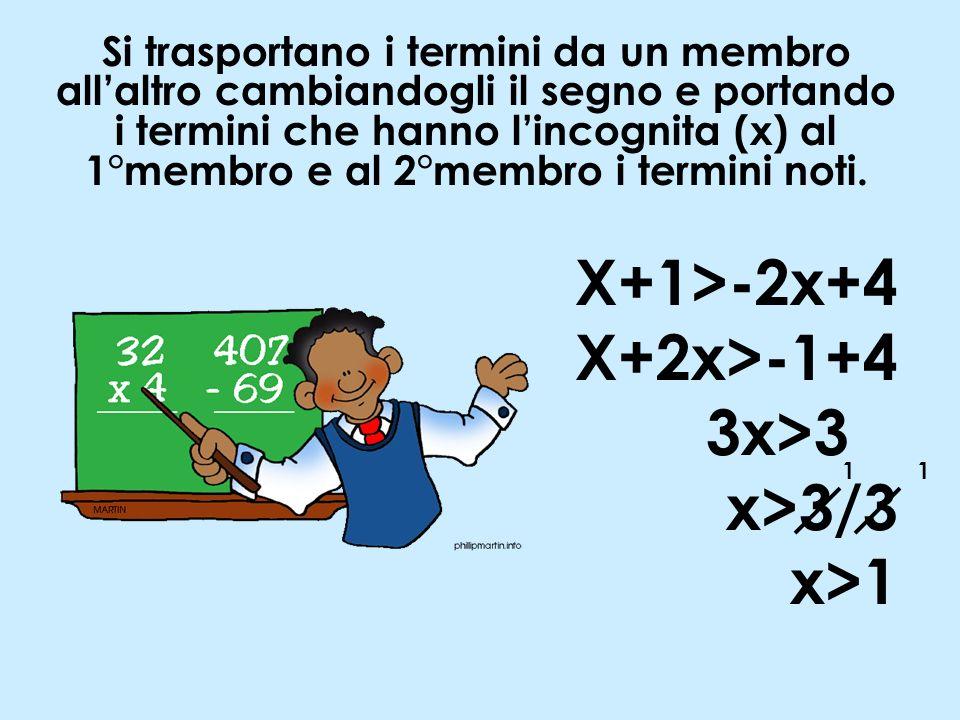 X+1>-2x+4 X+2x>-1+4 3x>3 x>3/3 x>1