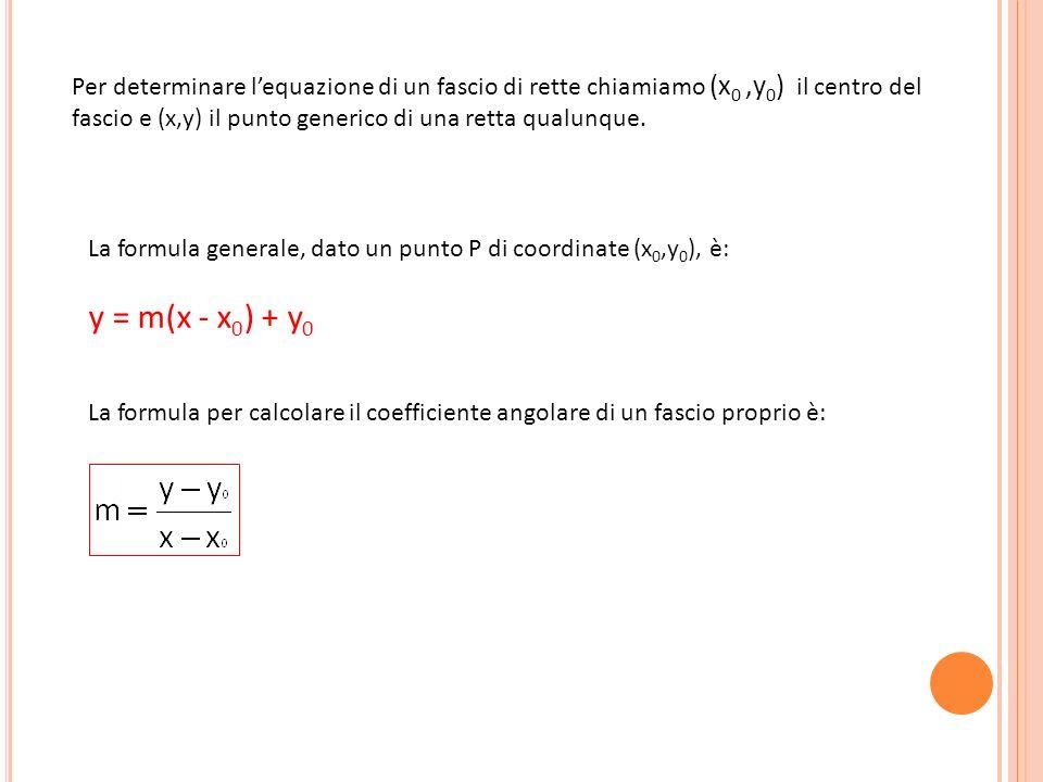 Per determinare l'equazione di un fascio di rette chiamiamo (x0 ,y0) il centro del fascio e (x,y) il punto generico di una retta qualunque.