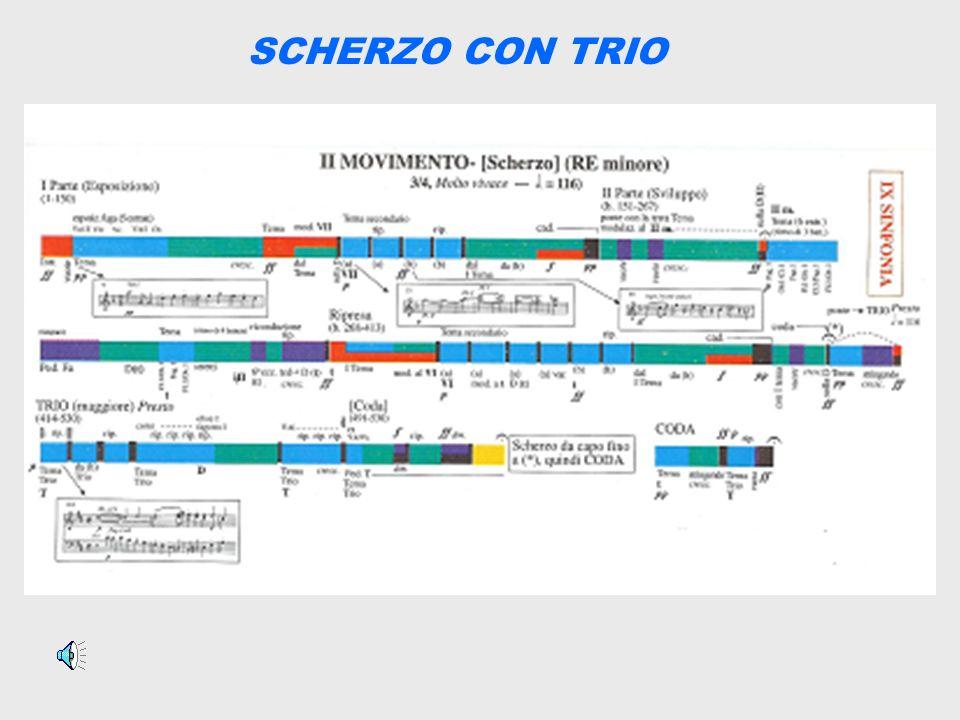 SCHERZO CON TRIO