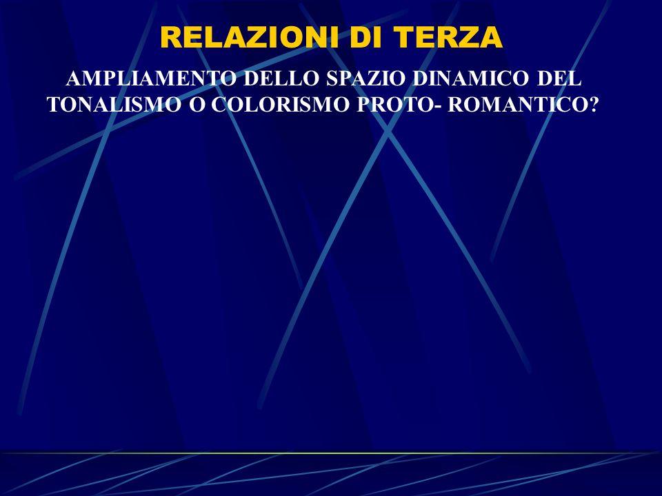 RELAZIONI DI TERZA AMPLIAMENTO DELLO SPAZIO DINAMICO DEL TONALISMO O COLORISMO PROTO- ROMANTICO