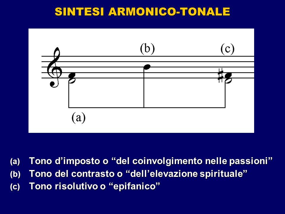 SINTESI ARMONICO-TONALE