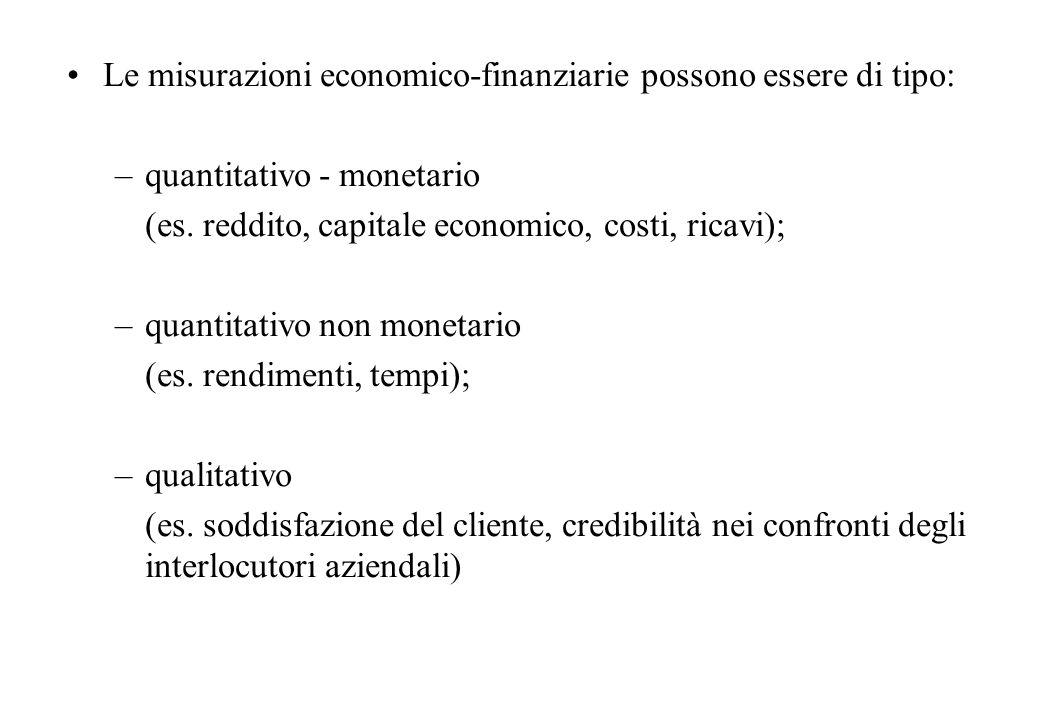 Le misurazioni economico-finanziarie possono essere di tipo: