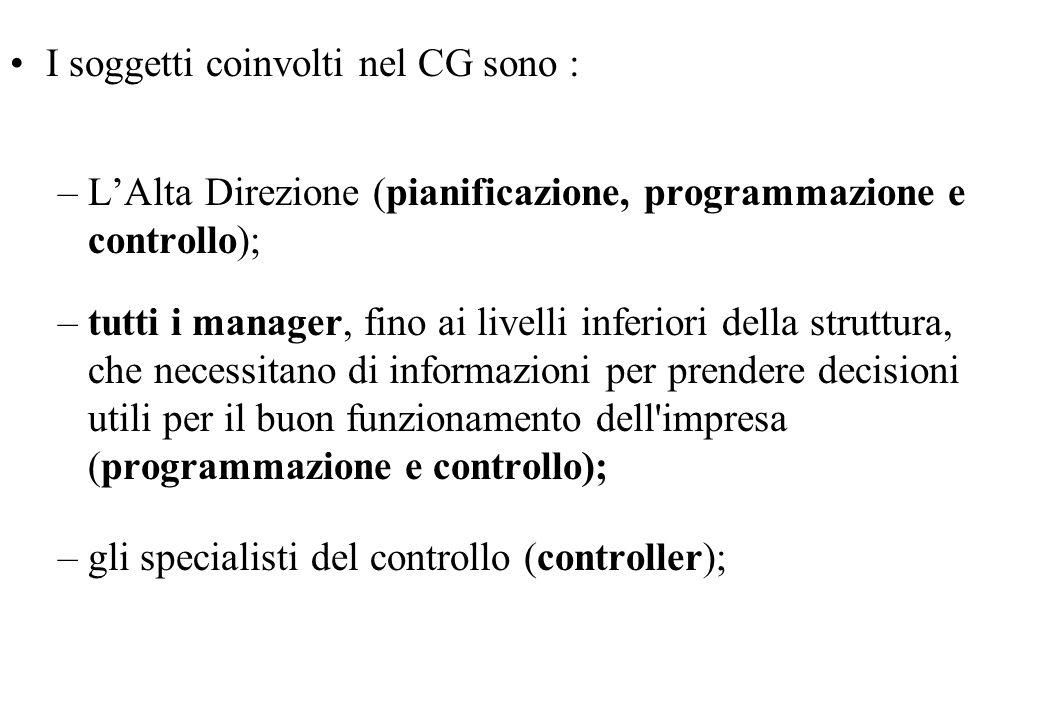 I soggetti coinvolti nel CG sono :