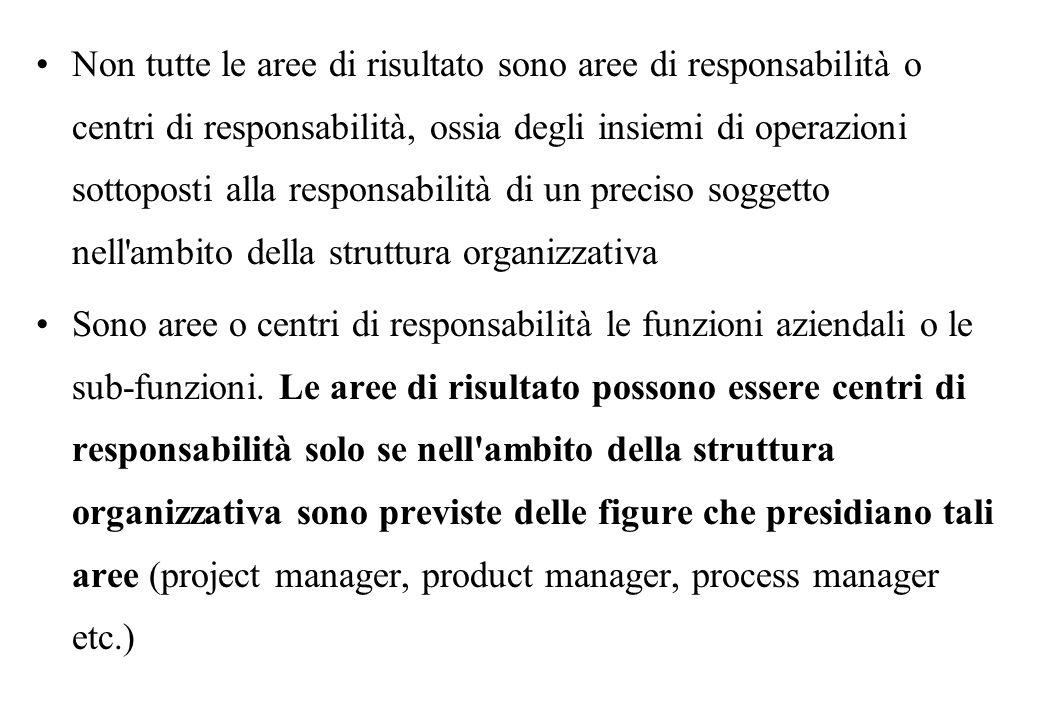 Non tutte le aree di risultato sono aree di responsabilità o centri di responsabilità, ossia degli insiemi di operazioni sottoposti alla responsabilità di un preciso soggetto nell ambito della struttura organizzativa