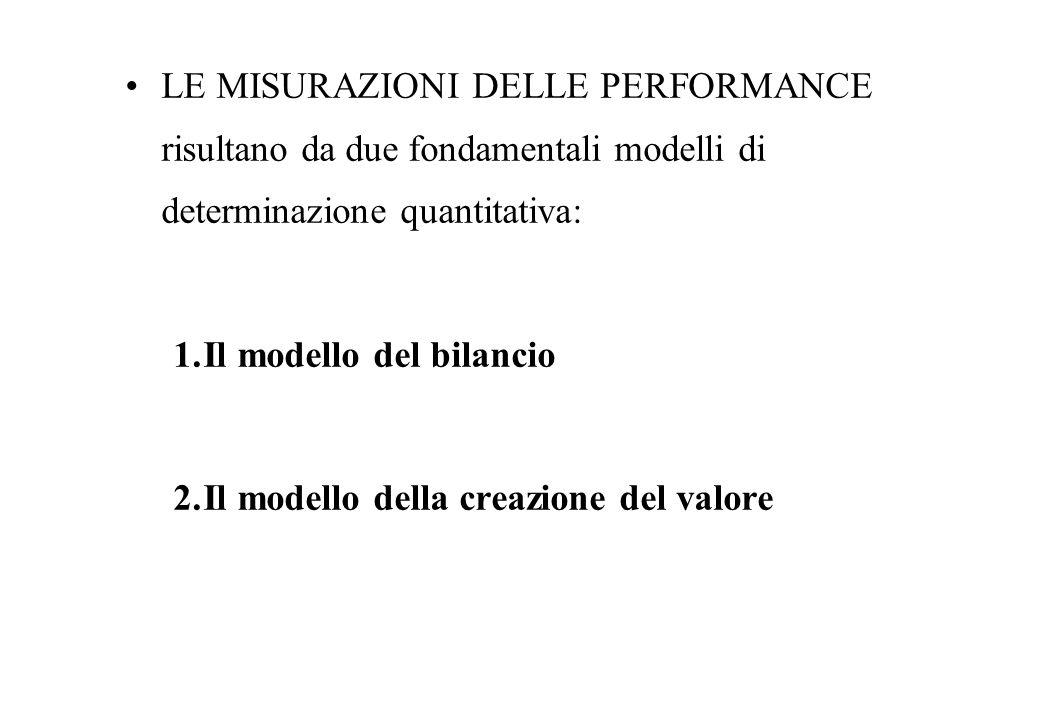 LE MISURAZIONI DELLE PERFORMANCE risultano da due fondamentali modelli di determinazione quantitativa: