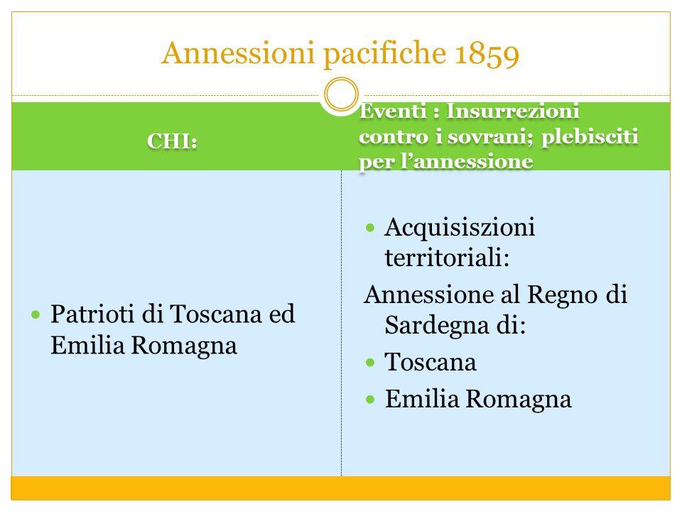 Annessioni pacifiche 1859 Acquisiszioni territoriali: