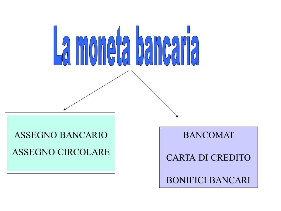 La moneta bancaria ASSEGNO BANCARIO ASSEGNO CIRCOLARE BANCOMAT