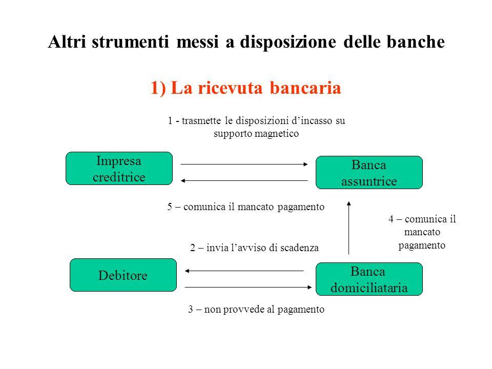 Altri strumenti messi a disposizione delle banche 1) La ricevuta bancaria
