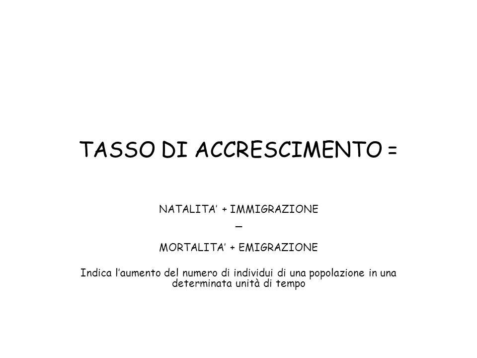 TASSO DI ACCRESCIMENTO =