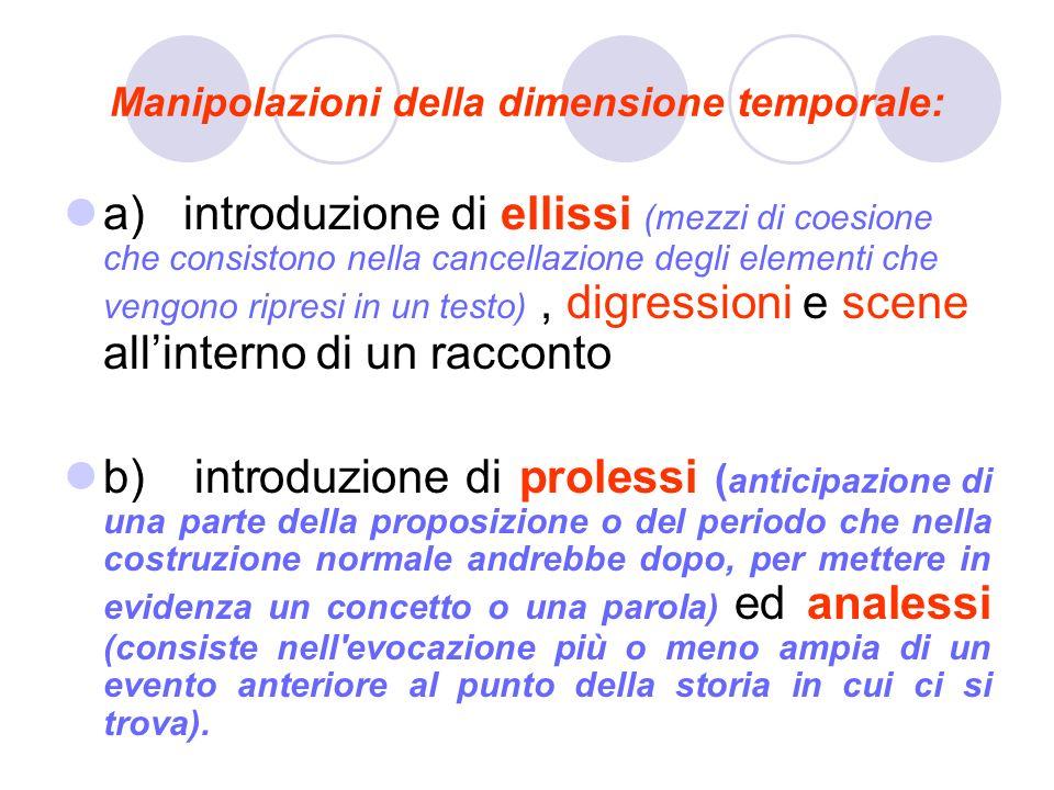 Manipolazioni della dimensione temporale: