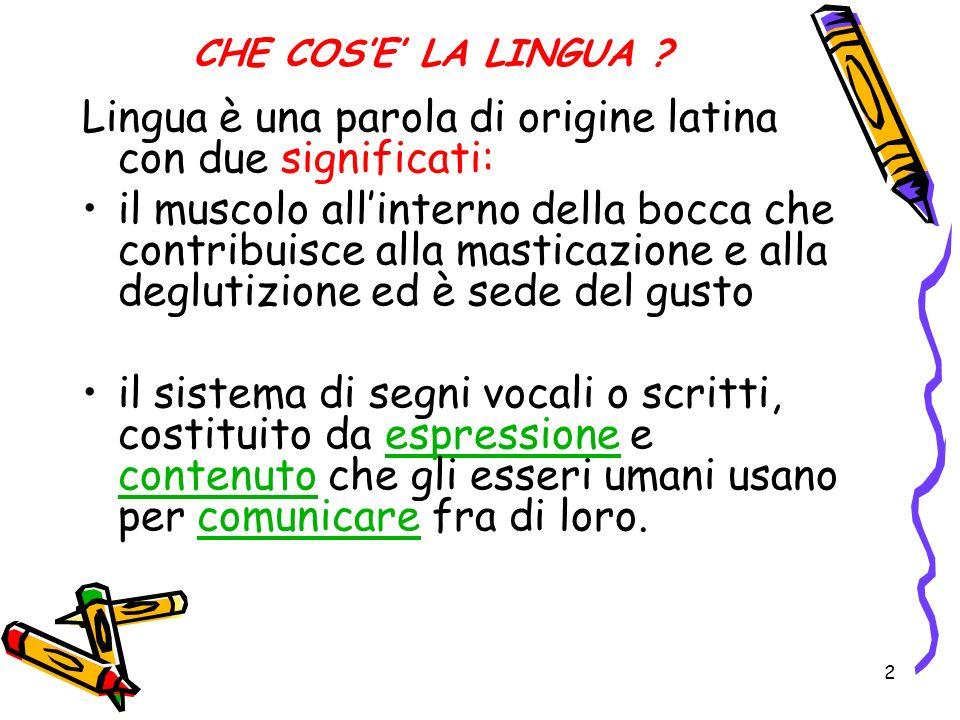 Lingua è una parola di origine latina con due significati:
