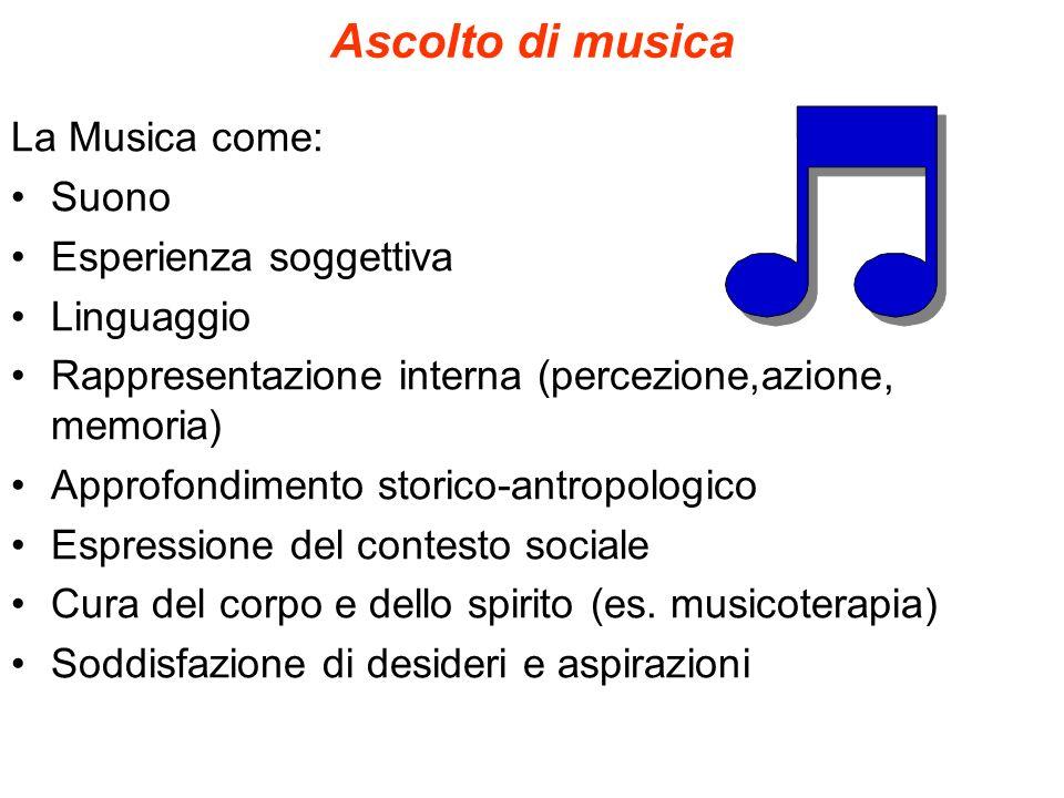 Ascolto di musica La Musica come: Suono Esperienza soggettiva