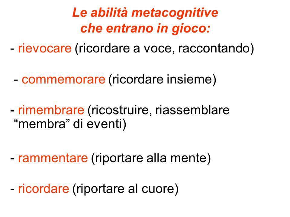 Le abilità metacognitive che entrano in gioco: