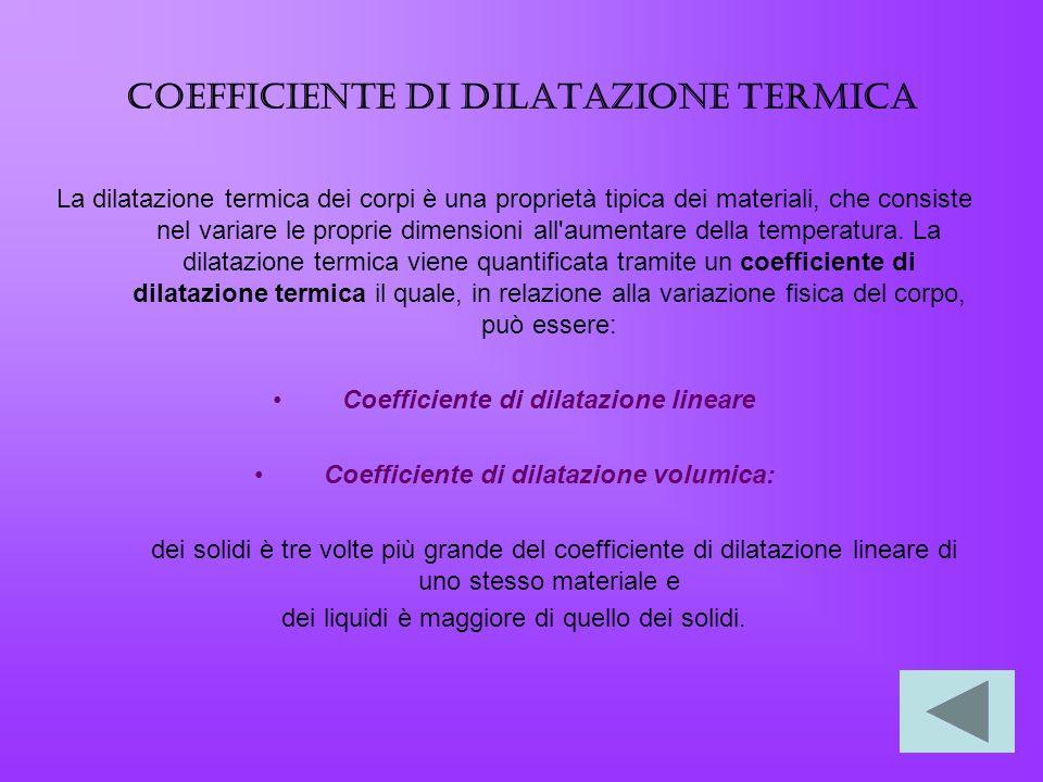 Coefficiente di dilatazione termica