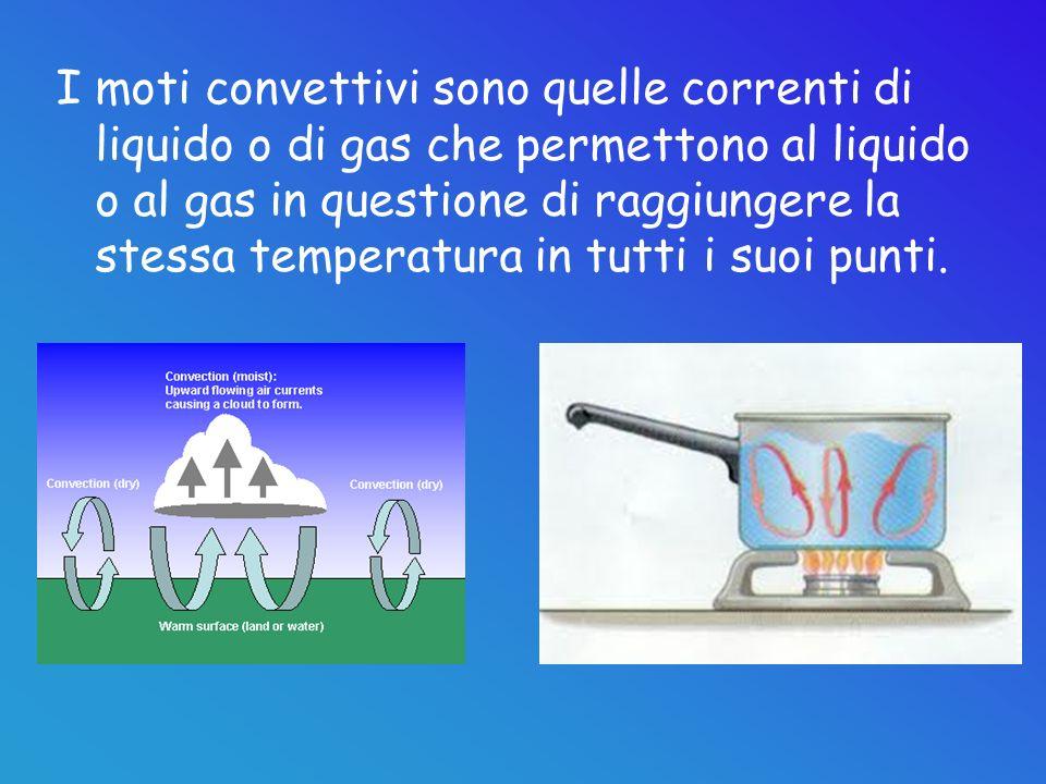I moti convettivi sono quelle correnti di liquido o di gas che permettono al liquido o al gas in questione di raggiungere la stessa temperatura in tutti i suoi punti.