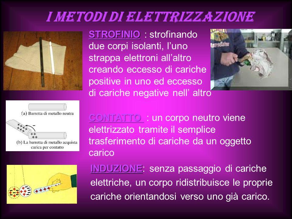 I metodi di elettrizzazione