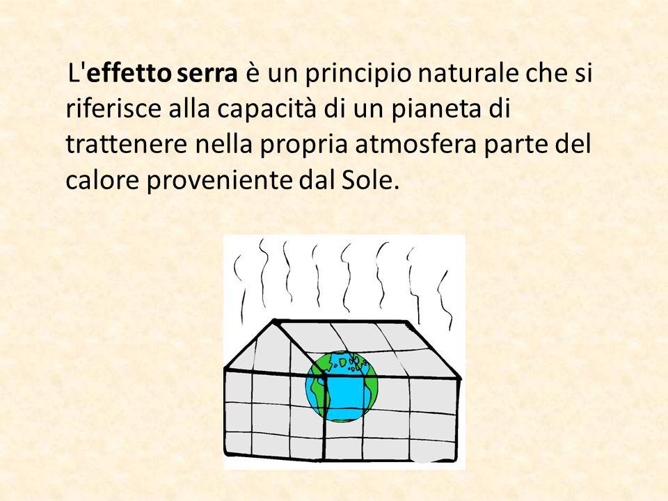 L effetto serra è un principio naturale che si riferisce alla capacità di un pianeta di trattenere nella propria atmosfera parte del calore proveniente dal Sole.