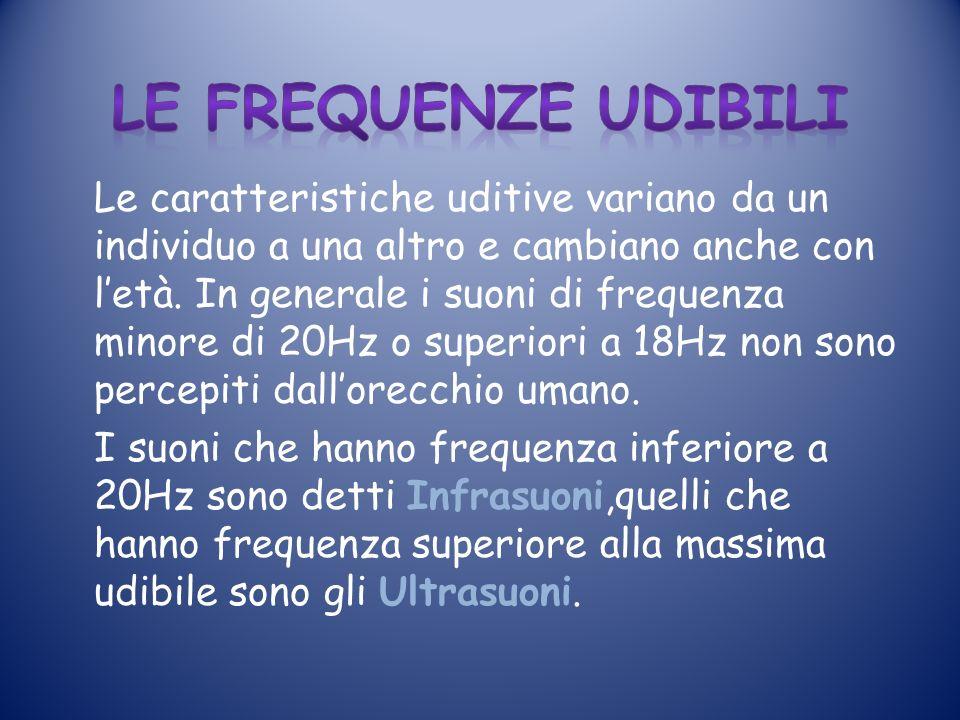 Le frequenze udibili