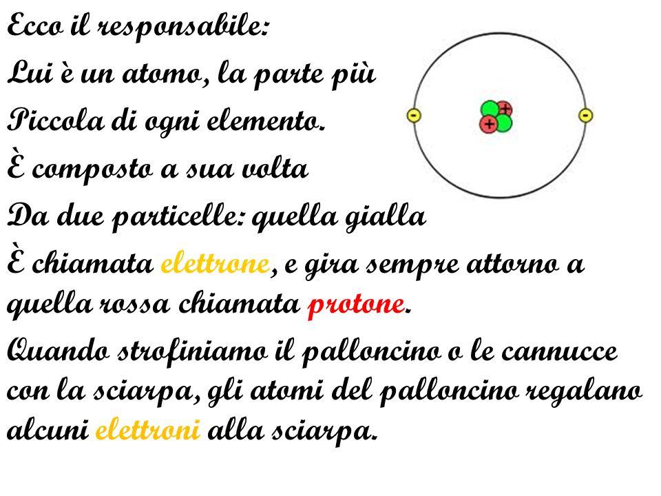 Ecco il responsabile: Lui è un atomo, la parte più. Piccola di ogni elemento. È composto a sua volta.