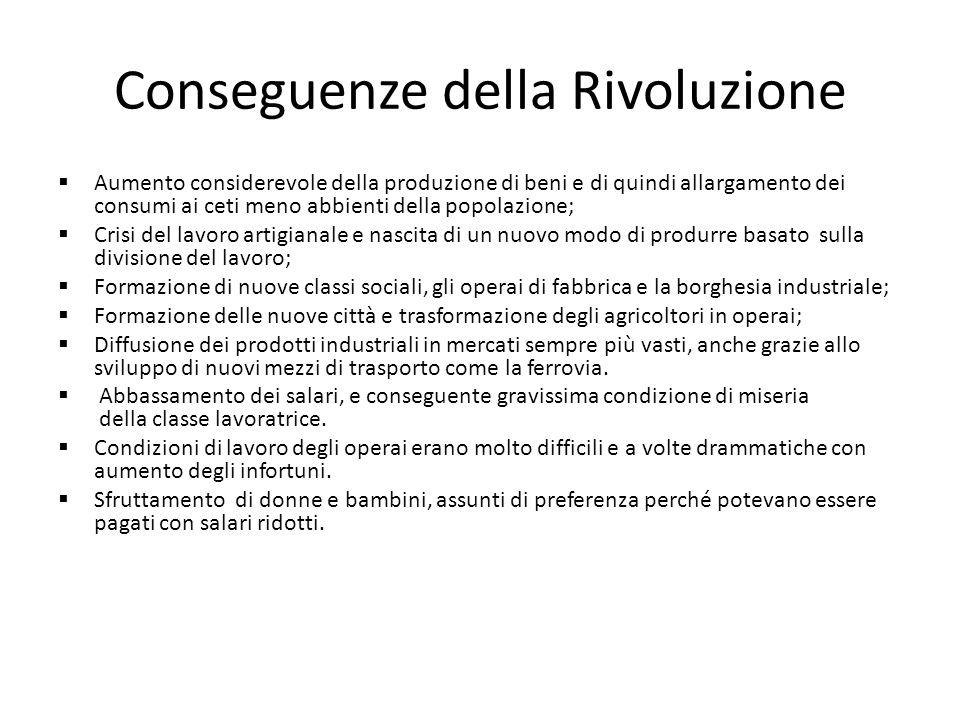 Conseguenze della Rivoluzione