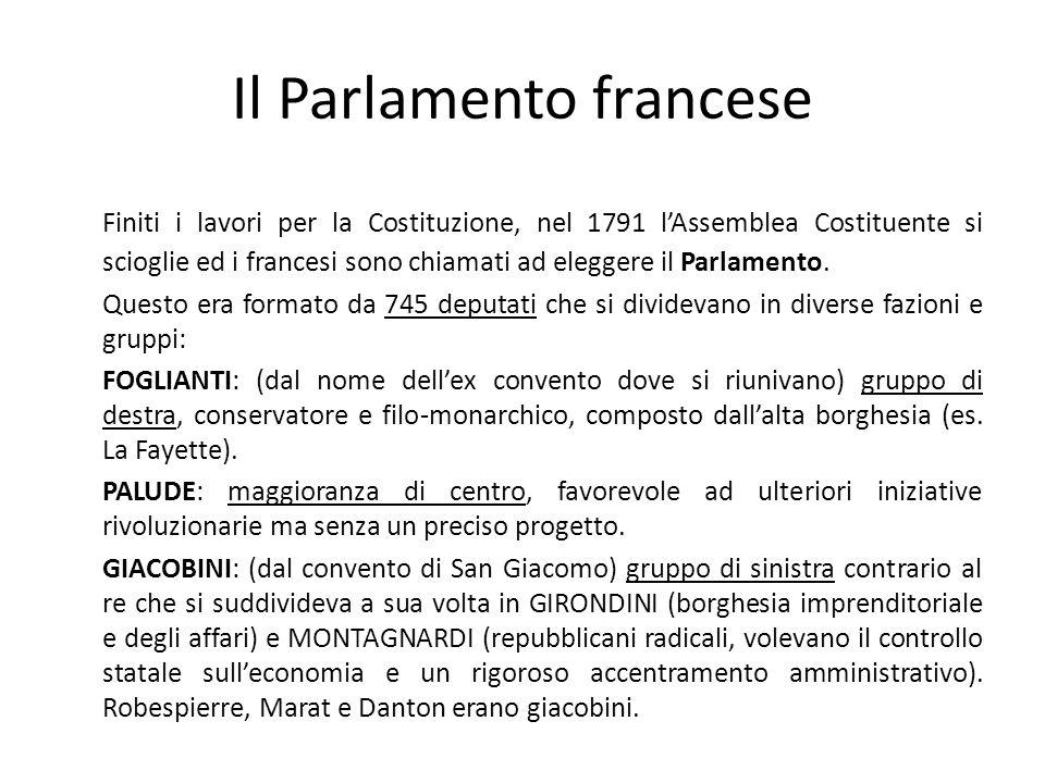 Il Parlamento francese