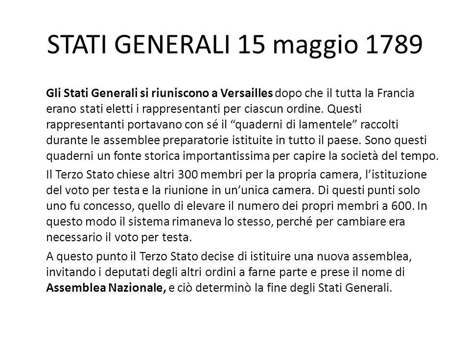 STATI GENERALI 15 maggio 1789