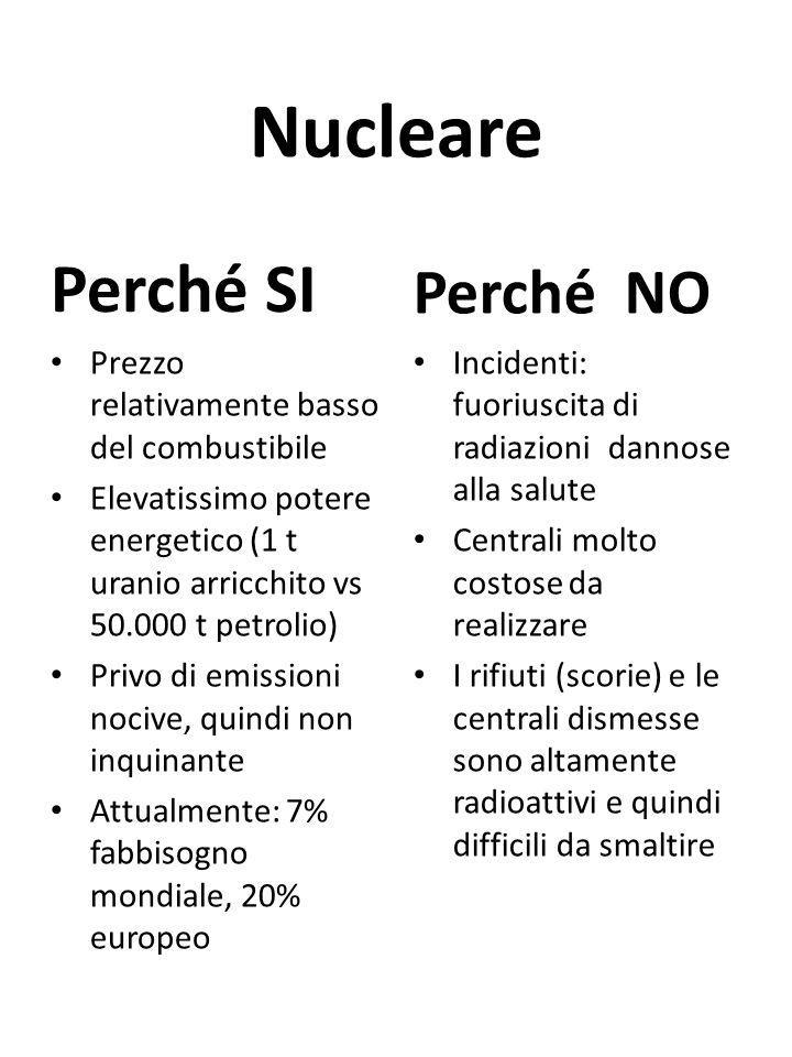 Nucleare Perché SI Perché NO