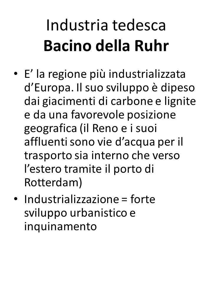 Industria tedesca Bacino della Ruhr