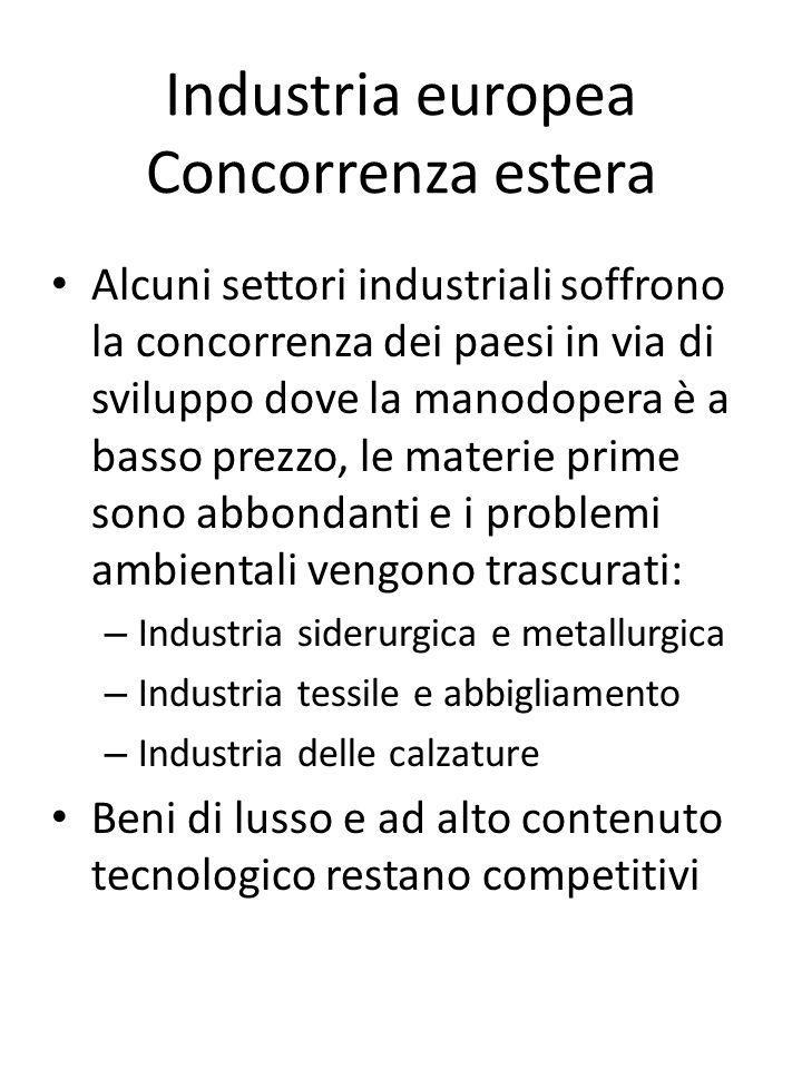 Industria europea Concorrenza estera
