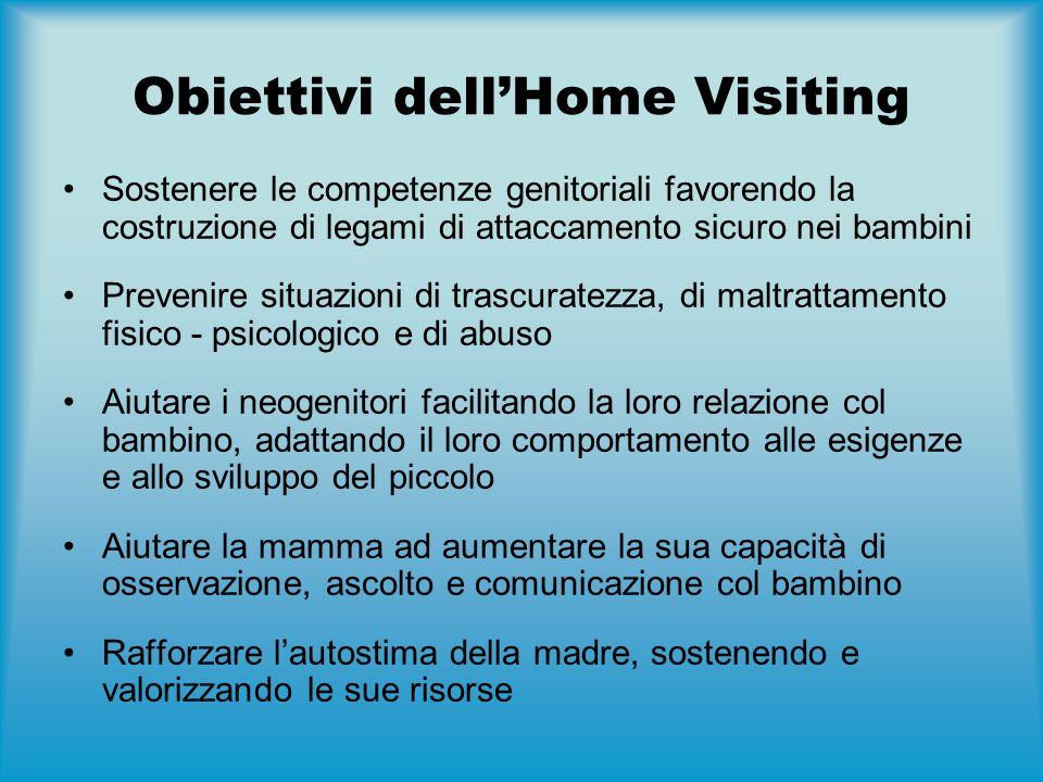 Obiettivi dell'Home Visiting