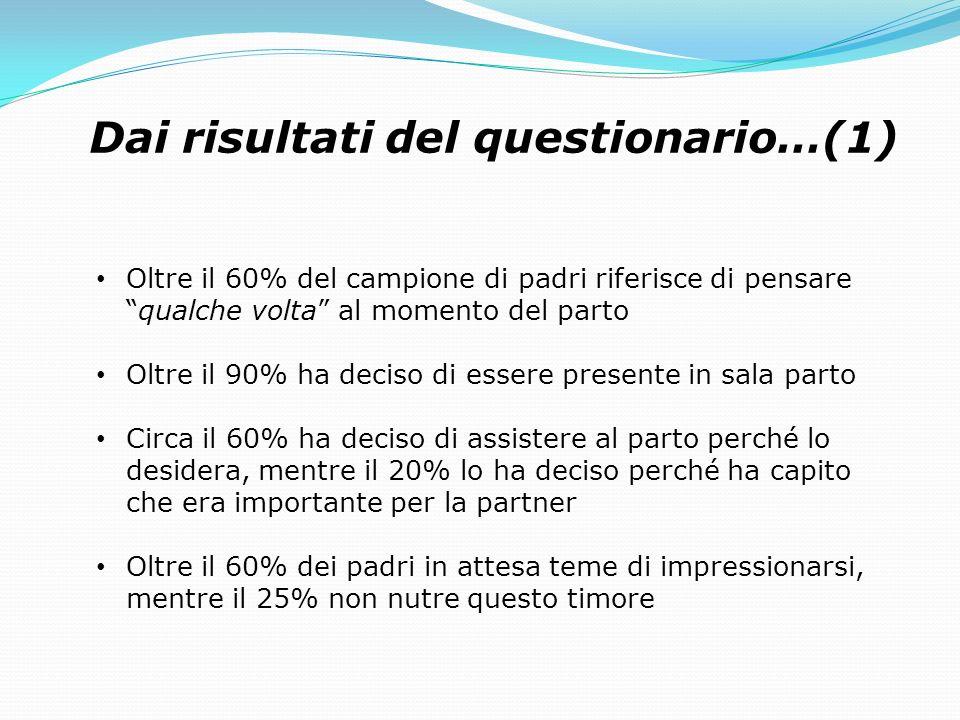Dai risultati del questionario…(1)