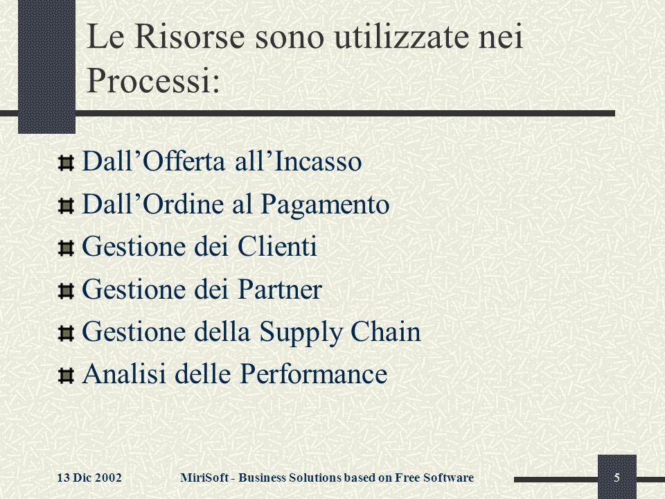 Le Risorse sono utilizzate nei Processi: