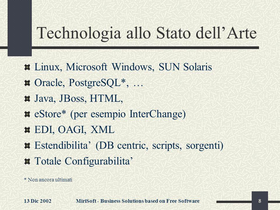 Technologia allo Stato dell'Arte