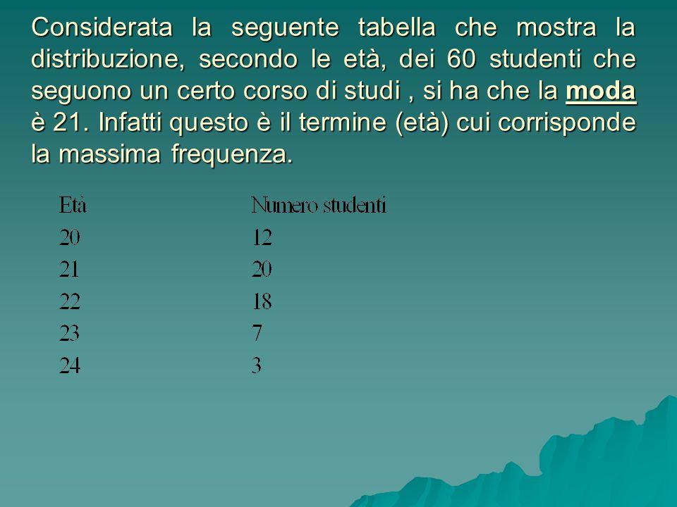 Considerata la seguente tabella che mostra la distribuzione, secondo le età, dei 60 studenti che seguono un certo corso di studi , si ha che la moda è 21.