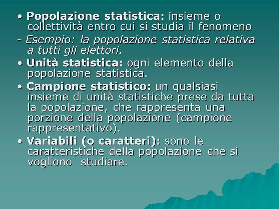 • Popolazione statistica: insieme o collettività entro cui si studia il fenomeno