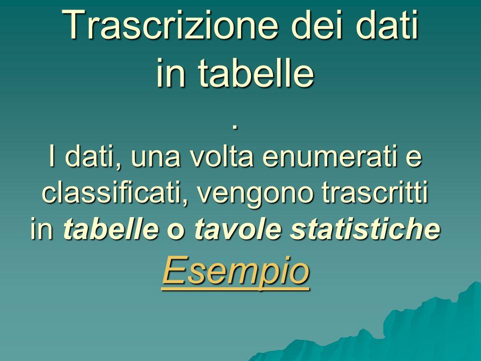 Trascrizione dei dati in tabelle