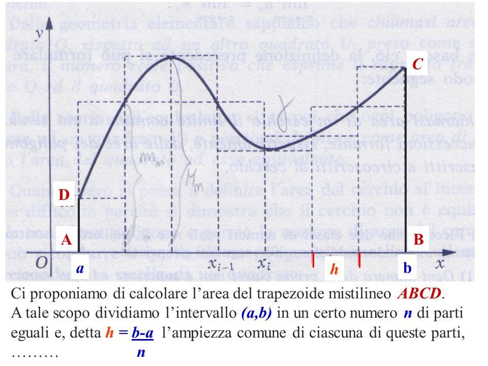 C D. A. B. a. h. b. Ci proponiamo di calcolare l'area del trapezoide mistilineo ABCD.