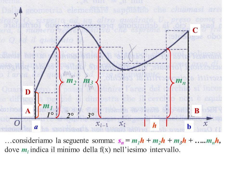 C m2. m3. mn. D. m1. A. B. 1° 2° 3° a. h. b. …consideriamo la seguente somma: sn = m1h + m2h + m3h + …..mnh,