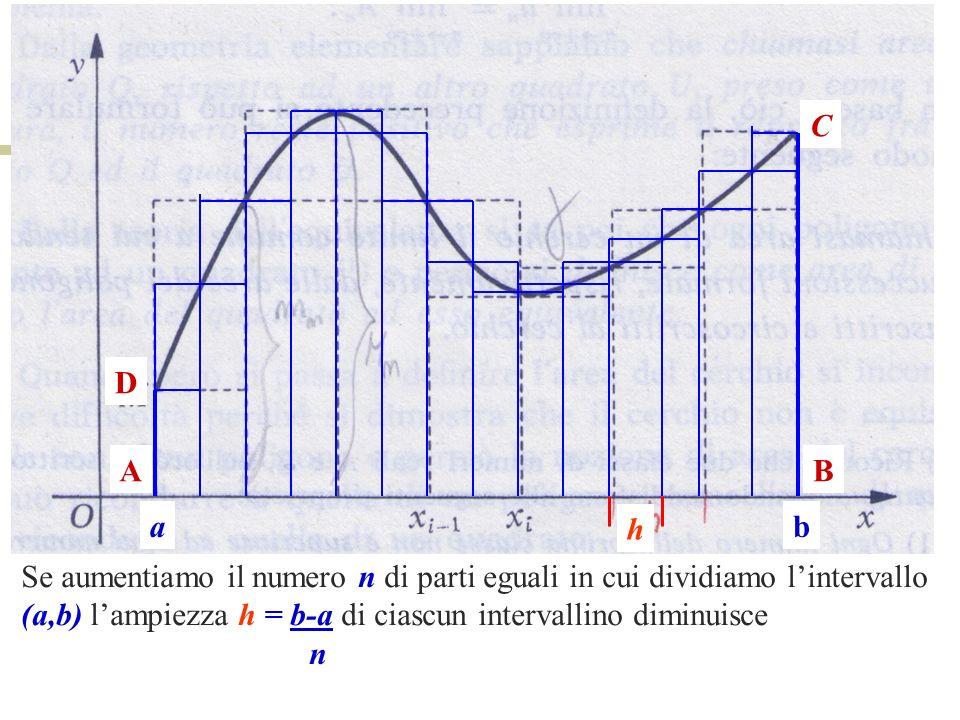 C D. A. B. a. h. b. Se aumentiamo il numero n di parti eguali in cui dividiamo l'intervallo.