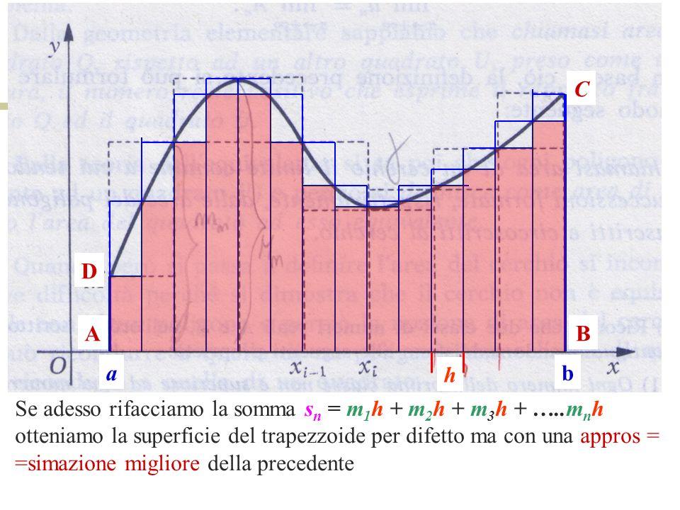 C D. A. B. a. h. b. Se adesso rifacciamo la somma sn = m1h + m2h + m3h + …..mnh.