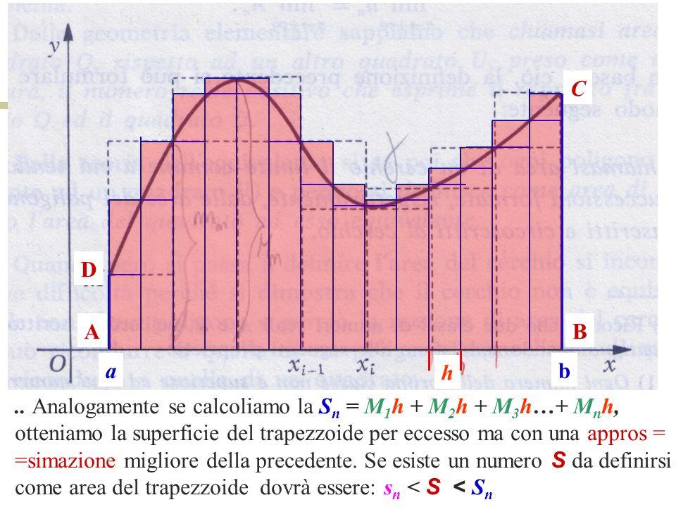 C D. A. B. a. h. b. .. Analogamente se calcoliamo la Sn = M1h + M2h + M3h…+ Mnh,