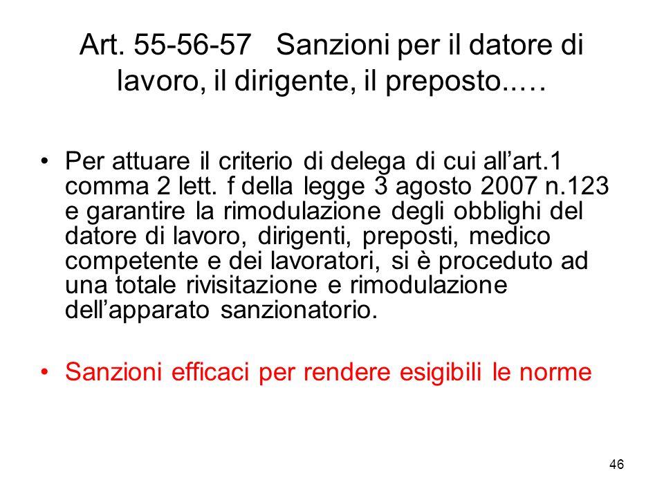 Art. 55-56-57 Sanzioni per il datore di lavoro, il dirigente, il preposto..…