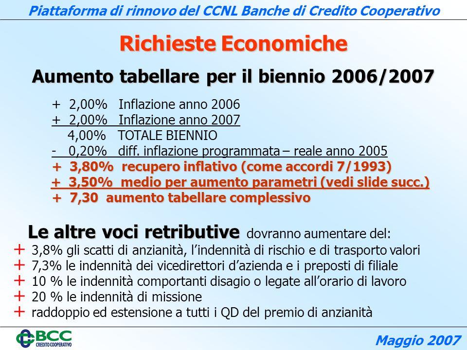 Aumento tabellare per il biennio 2006/2007