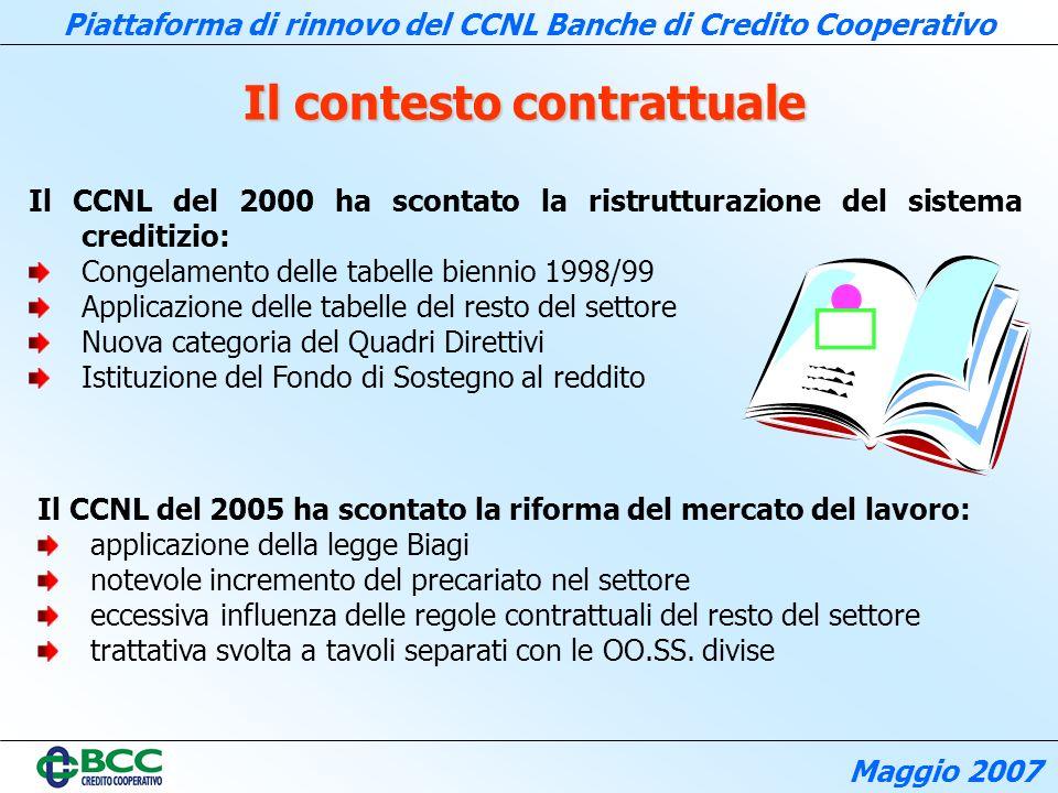 Il contesto contrattuale