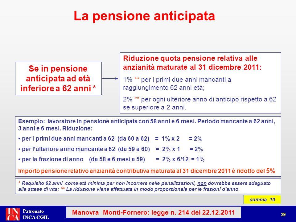 La pensione anticipata