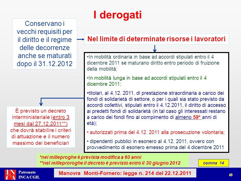 I derogati Conservano i vecchi requisiti per il diritto e il regime delle decorrenze anche se maturati dopo il 31.12.2012.