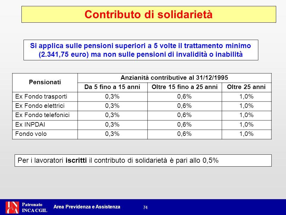 Contributo di solidarietà Anzianità contributive al 31/12/1995